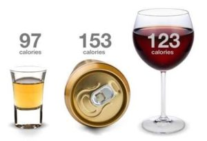 High calorie drinks - Alcohol