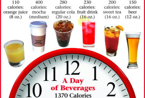 weight loss secret avoid drinking your calories