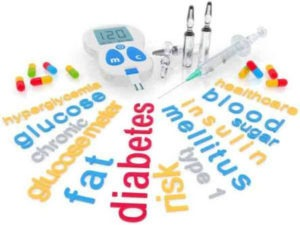 Monitor Diabetes
