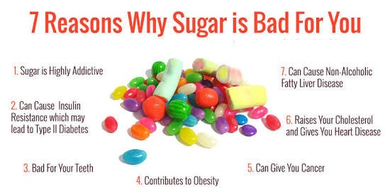 7 Reason Why Sugar is Bad For You
