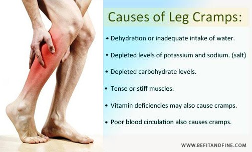 LEG CRAMPS : What are the causes and their treatment ?