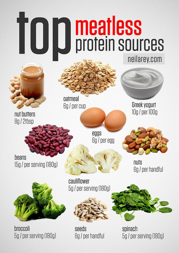 Healthy Eating Tips - HAVE MORE PROTEINS