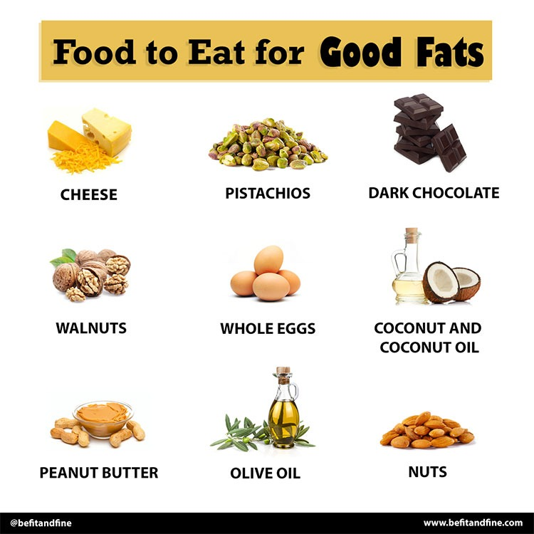 Benefits Of Healthy Fats