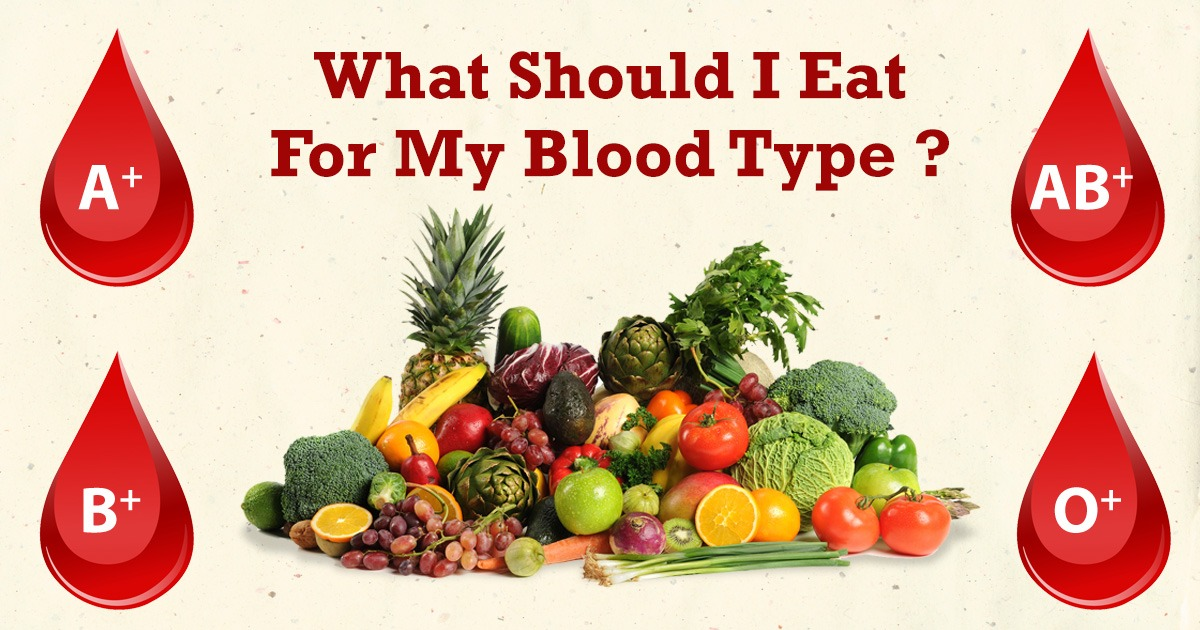 What Should I Eat For My Blood Type