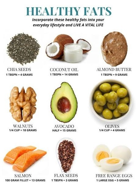Top 10 Ketogenic Diet Myths Debunked Low Carb Diets